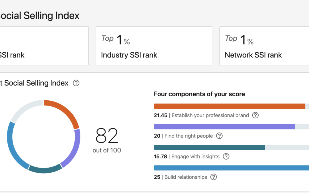 What Is LinkedIn SSI, and What Is A Good SSI Score?